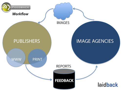 Feedback-workflow2-500